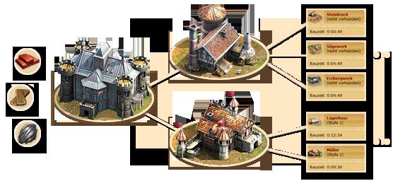 El castillo de Kingsage